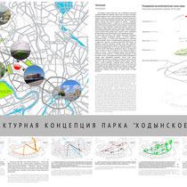 Ситуационный план, разорванная аксонометрия и концепция формирования парка