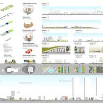 Сечения по парку и архитектурные решения парковых объектов
