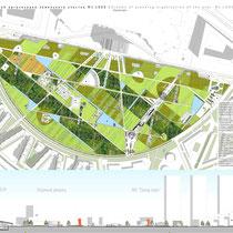 Схема генерального плана и продольное сечение по парку