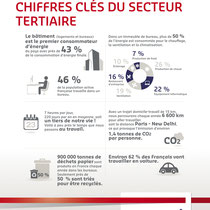 Création campagne affichage interne Sodexo - Infographie - Agence Image Point Com