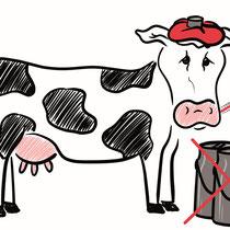 Kranke Kühe geben keine Milch - Teil eines Pitchdecks