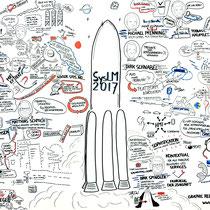 """""""Auf zum Mars!"""" Könnte man sagen. Die SysLM 2017 war die erste Nachfolge-Tagung zur PLM Future. Die Rakete stand für diese Aufbruchstimmung und natürlich gab es auch Raumanzüge für die Vortragenden (außer natürich für den Digitalen Zwilling :-)."""