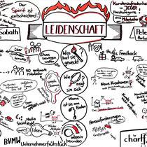 Das Graphic Recording eines Interviews zum Thema Leidenschaft. Die Antworten der beiden Interviewgäste finden sich links bzw. rechts der Leitfragen in den Kreisen.