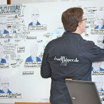 Graphic Recording einer eintägigen Software Tagung. Die Struktur des grafischen Protokolls geben hier die Portraits der Redner der Konferenz vor.