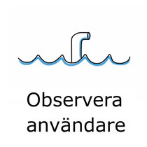 Observera användare