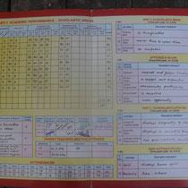 Dossier scolaire année 2012-2013