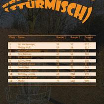 15. Bremen Series