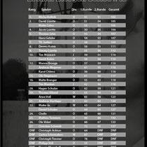 18. Bremen Series