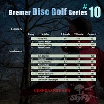 Bremen Series X