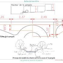 Exemple de plan de détail