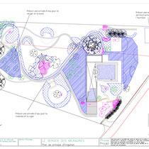 Plan d'irrigation - @Sandrine Tellier