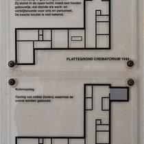68) Plattegrond crematorium - Verplaatsbare oven en kolenopslag