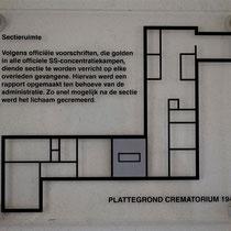 55) Plattegrond crematorium - Sectieruimte