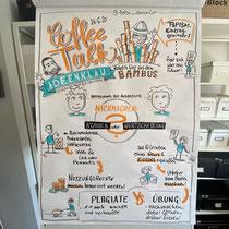 """""""Ideenklau"""" , Pavo & Rob Coffeetalk, Livesketch auf der Flipchart"""