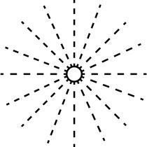 Sun dots