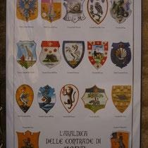 contradaの紋章のポスター。ちょっと欲しかったですが、大き過ぎたのでポストカードにしました。