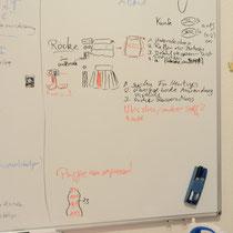 Hier mal ein kleiner Einblick. Das Whiteboard habe ich mir zum Arbeiten geholt, jetzt in den Semesterferien nutze ich es noch ein wenig anders ^^ Langsam brauche ich den Platz wieder. :/ Das Rosa Top stand dort wo die größere Lücke ist.