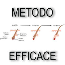 Centro estetico Epilazione laser  Pordenone Tecnologia efficace metodo