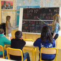 Spelling chart in a French collège (11-15 year olds)