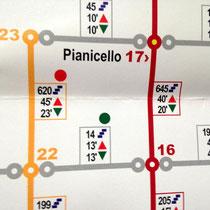 Ein Ausschnitt auf der Metrokarte