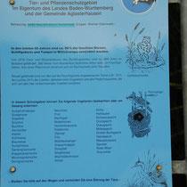 Auszug der Artenliste