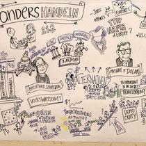 """Infografik """"Graphic Recording: Anders Handeln"""" für Attac Österreich, 2015 - © Wolfgang Hauer"""