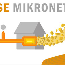 """Infografik """"Mikronetzwerk"""" für Hauer Alfred GmbH, 2011 - © Wolfgang Hauer"""