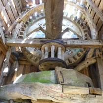 Holzgetriebe der alten Mühle