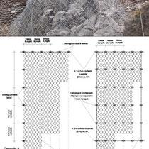Consolidamento costone roccioso del centro abitato in Motta Sant'Anastasia - Particolare intervento consolidamento
