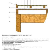 Museo Etnografico e Archeologico di Marianopoli - Particolare costruttivo sistema di copertura