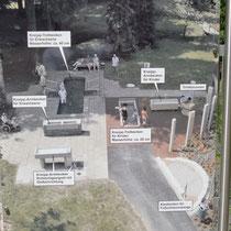 Kneippanlage Kurpark Übersicht (Foto S.Seidl)
