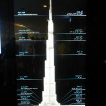 Schema de la tour