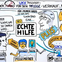 """Graphic Recording in Saarbrücken - Vorstellung des neuen Programms """"Pflegepartner"""" der UVK"""
