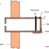 Prinzipskizze eines Beobachtungskastens in der Nisthütte