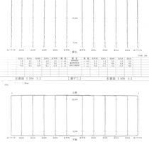 m3 z30 α20° b30 歯面歯底総研削  歯形・歯すじ誤差全項目 JIS N1級以上