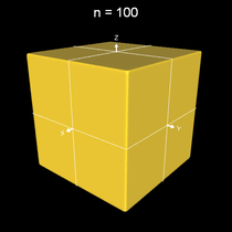 Implizite Fläche x^n+y^n+z^n = 0.5 a mit n=100