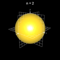 Implizite Fläche x^n+y^n+z^n = 0.5 a mit n=2
