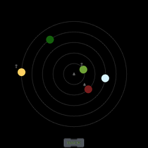 The solar system consisting out of five planets, two space stations and two fleets