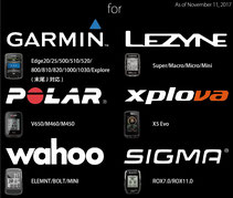 Garmin  など 6ブランド対応モデル