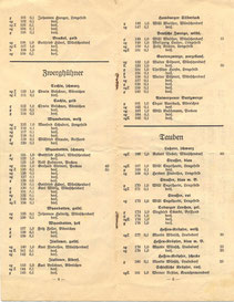 Bild: Teichler Geflügelschau Wünschendorf 1950