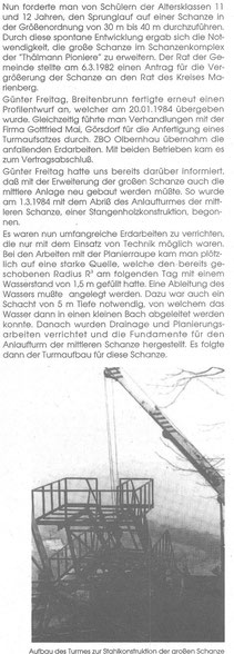 Bild: Teichler Wünschendorf Erzgebirge Sprungschanze Heinritz
