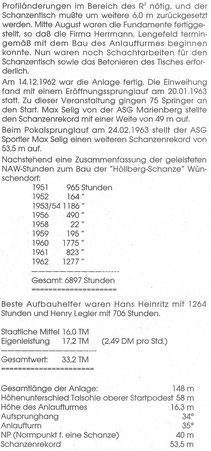 Bild: BSG Turbine Wünschendorf Heinitz