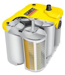 Optima Batterien Querschnitt bei HC Hurricane Carpart GmbH