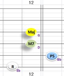 Ⅰ:EbM7 ③~⑥弦