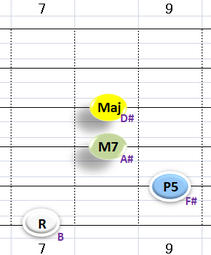 Ⅰ:BM7 ③~⑥弦