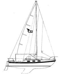 Tanzer 22