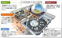 福島県環境創造センター