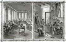 Holzstichatelier des Verlages Hallberger in Stuttgart um 1878, aus: Hanebutt- Benz, Deutscher Holzstich im 19. Jh., Abb. 27