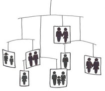 Systemische Theorien orientieren sich am Mobile-Modell. Wenn sich ein Element verändert, verändern sich auch alle anderen mit. (Bildquelle: Volker Nurk)