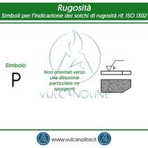 Simboli per l indicazione dei solchi di rugosita - puntiforme - riferimento normativa ISO 1302
